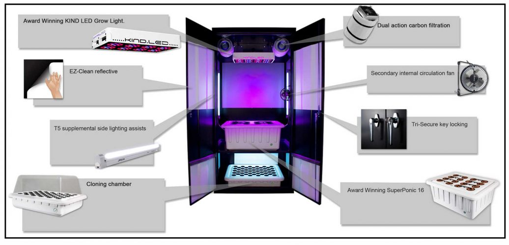 Deluxe Smart Supercloset Grow Cabinets 2020